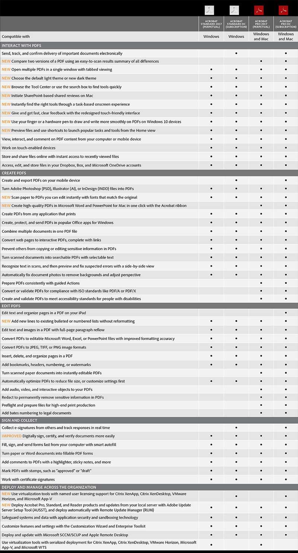 Corpsoft - Corpsoft Mail